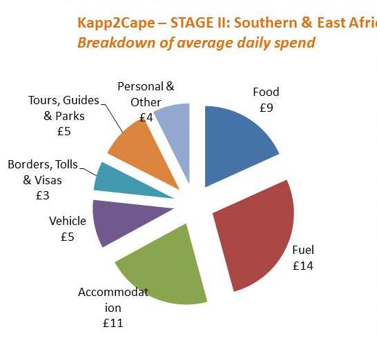 Kapp 2 Cape: Nordkapp to Cape Agulhas starting Oct 2012 - Page 14 Slide10-crop