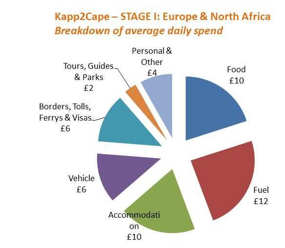Kapp 2 Cape: Nordkapp to Cape Agulhas starting Oct 2012 - Page 14 Slide4-crop