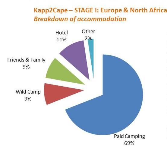 Kapp 2 Cape: Nordkapp to Cape Agulhas starting Oct 2012 - Page 14 Slide5-crop